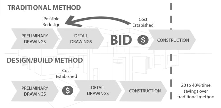 Process Graphic (2)